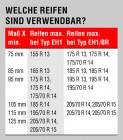 ALKO-Ersatzradhalter - EH 1 / E 1465-1815 mm